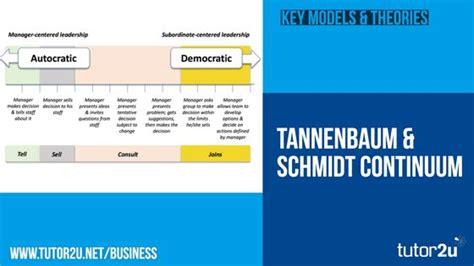 tannenbaum schmidt continuum leadership business