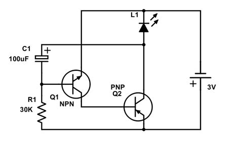 Transistors Intuitive Iterative Approach