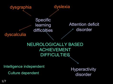 dyslexia  specific learning difficulties