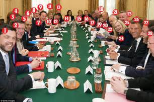 The Government Cabinet - ministers cabinet table as david cameron says he
