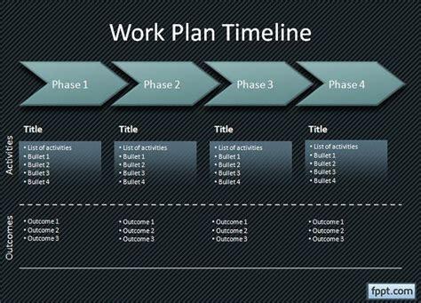 timeline powerpoint templates  premium templates