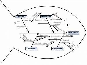 Business Analysis Guidebook  Root Cause Analysis