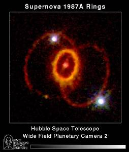 The Evolution of Massive Stars and Type II Supernovae ...