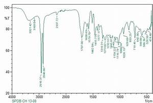 Ir Spectrum Chart Functional Groups Phytochemical Studies And Gc Ms Analysis Of Spermadictyon