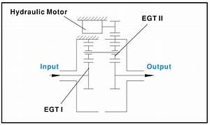 Schematic Of Clutched Train With Hydraulic System  Egt