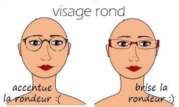 coupe de cheveux pour femme ronde 404 not found