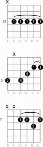 A Eleventh Guitar Chord Diagrams