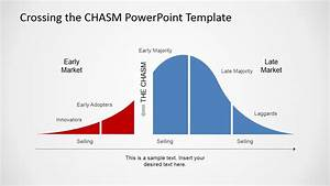 Adoption Curve With The Chasm Powerpoint Diagram