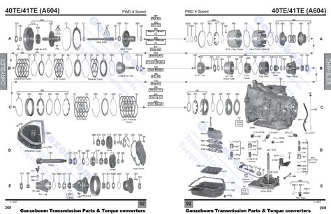 41te Transmission Diagram by Chrysler Ganzeboom