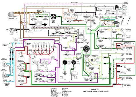 Topstylish Well Gorgeous Automotive Wiring Diagrams
