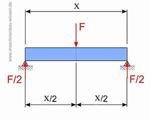 Nullstellen Berechnen Bei X 3 : biegung berechnen biegespannung berechnen ~ Themetempest.com Abrechnung
