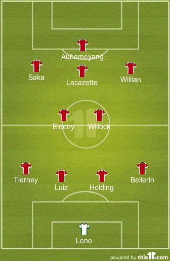 Predicted 4-2-3-1 Arsenal Lineup Vs Everton - The 4th Official