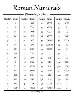 list  roman numerals homeschool homeschool  sheila