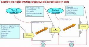 Active Assurance Service Client : fichier processus 3 jpg wikip dia ~ Medecine-chirurgie-esthetiques.com Avis de Voitures