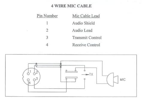 3 Wire Microphone Wiring Diagram by All Details About Cb Microphone Wiring