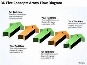 3d Five Stages Parallel Flow Diagram