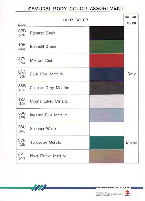 evinrude paint color chart images
