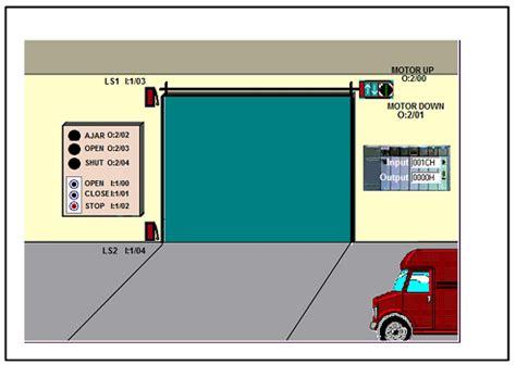 simulaci 243 n con logixpro door automatizaci 243 n y electr 243 nica digital