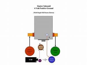 Chevy 6 Volt Starter Solenoid Wiring Diagram
