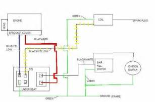 similiar zongshen wiring diagram keywords bmx mini atv wiring diagram all about wiring diagram vairyo