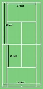 Image:Tennis court imperial.svg - Wikipedia, the free ...