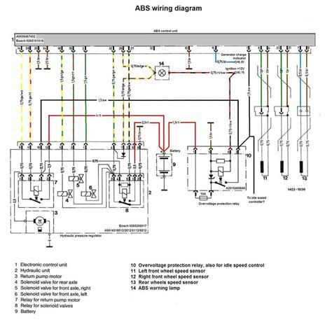 another r107 abs fault opinion please mercedes