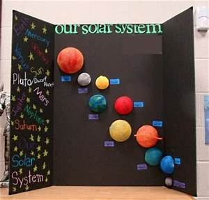 Science Projects Solar System | - Science projects ...