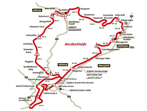 Nuremberg Track Record by Nurburgring Nordschleife With F1 Track Map