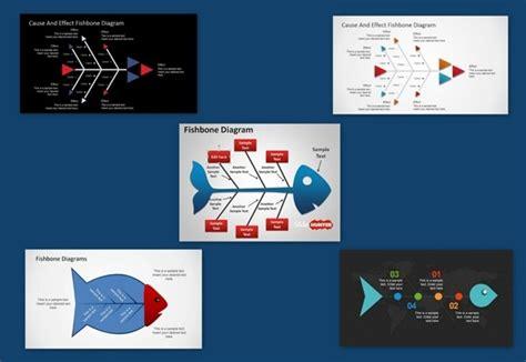 fishbone diagrams  root  analysis  powerpoint