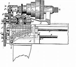 1000+ images about Hendey Cone-Head Lathe on Pinterest ...