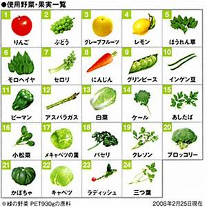 m-aoba | Rakuten Global Market: Green vegetables PET 930 g ...