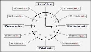 Comment Apprendre Les 12 Fiches Moto Rapidement : parler anglais rapidement fiche de vocabulaire n 15 lire l 39 heure en anglais ~ Medecine-chirurgie-esthetiques.com Avis de Voitures