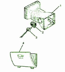 2008 Isuzu Ascender Part Fuse Box Diagram  U2013 Auto Fuse Box