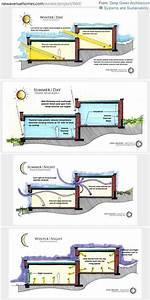 Architectural Details  U0026 Building Materials