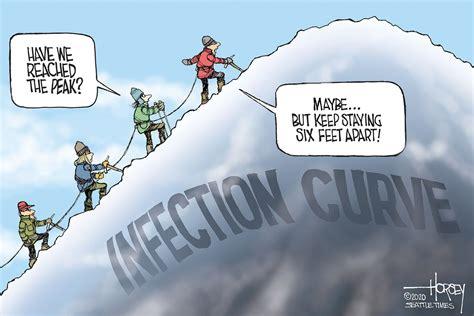 editorial cartoons  april   coronavirus curve