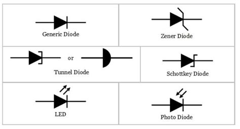 #crystaldiodeia A Type Of Point-contact Diode