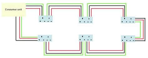 wiring a ring electrical wiring wiring a circuit