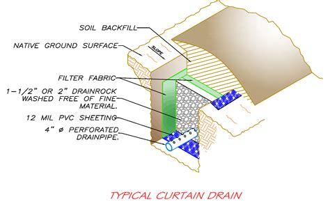 curtains ideas drain or curtain drain