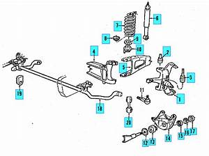 I Need A Parts Diagram For The Front Axle  Front