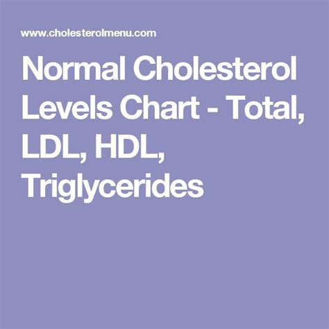 1000 ideas about cholesterol levels on blood