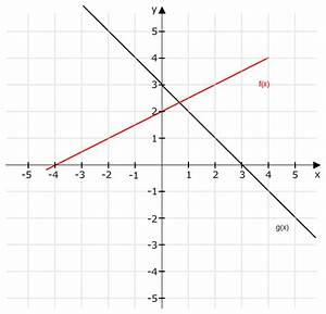 Schnittpunkt Mit X Achse Berechnen : wie zeichnet man g x x 3 in ein koordinatensystem ~ Themetempest.com Abrechnung