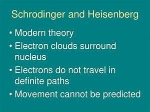 Schrodinger And Heisenberg Atomic Model | www.imgkid.com ...
