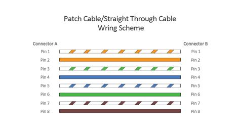 568a and 568b wiring wiring diagram