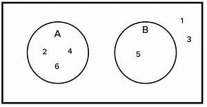Venn Diagrams Tutorial