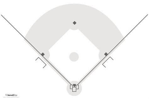 baseball field template blank baseball collection 37