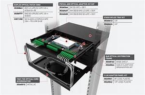Furukawa Cabling System  Fcs