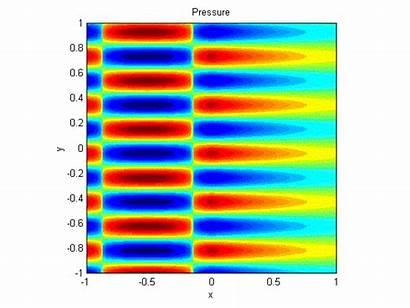 Transmission Wave Fluid Reflection Sound Matlab Trademark