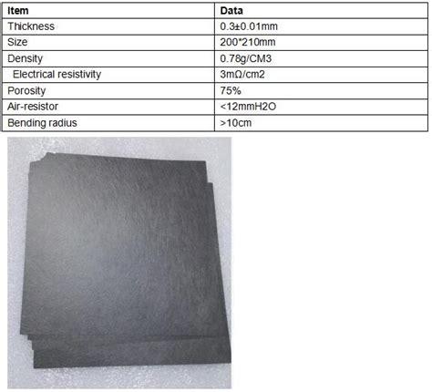 conductive carbon paper  fuel cell electrode buy conductive carbon paperconductive carbon
