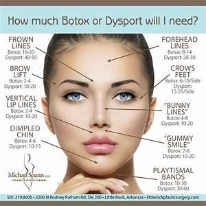 Why, Don, U2019t, I, Love, My, Botox, Dysport, Results, -, Ay, Mag