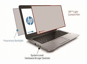 A Closer Look At Hp U0026 39 S Groundbreaking Privacy Sure View
